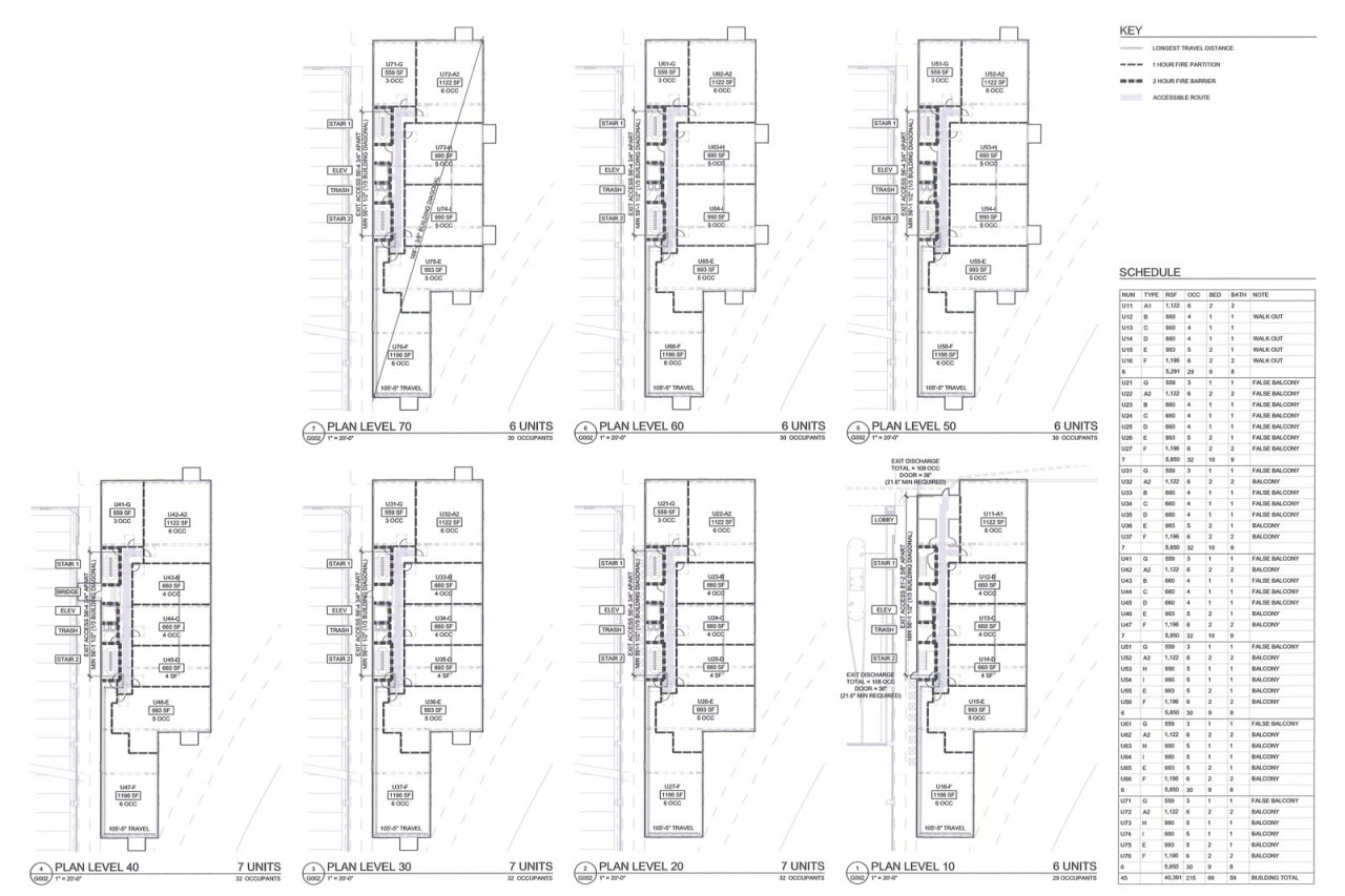 Cayuga Place Two - Revised Draft Site Plans and Elevations - 08-12-13-unit-schedule